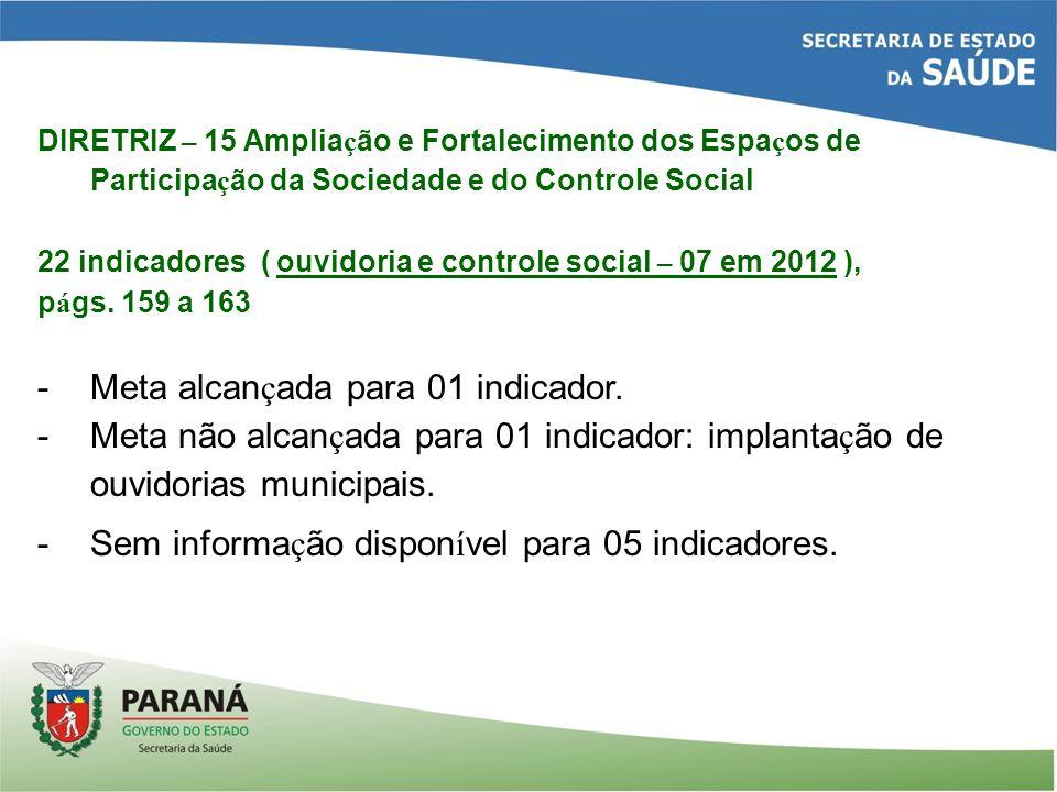 DIRETRIZ – 15 Amplia ç ão e Fortalecimento dos Espa ç os de Participa ç ão da Sociedade e do Controle Social 22 indicadores ( ouvidoria e controle social – 07 em 2012 ), p á gs.