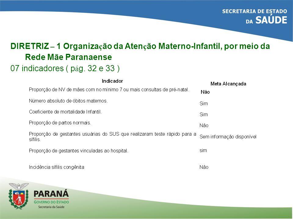 DIRETRIZ – 1 Organiza ç ão da Aten ç ão Materno-Infantil, por meio da Rede Mãe Paranaense 07 indicadores ( p á g.