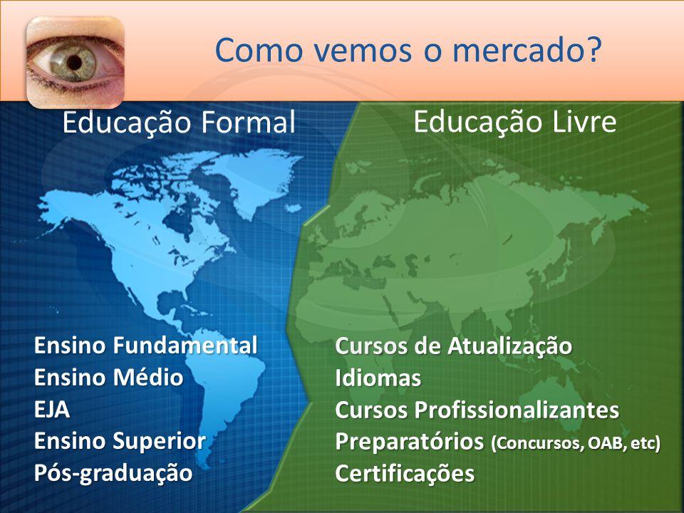 Home Como vemos o mercado PF x PJ Educação Livre Perspectivas Educação Formal Educação Livre Ensino Fundamental Ensino Médio EJA Ensino Superior Pós-g