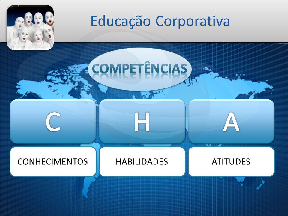Home Como vemos o mercado PF x PJ Educação Livre Perspectivas ATITUDESHABILIDADESCONHECIMENTOS Educação Corporativa