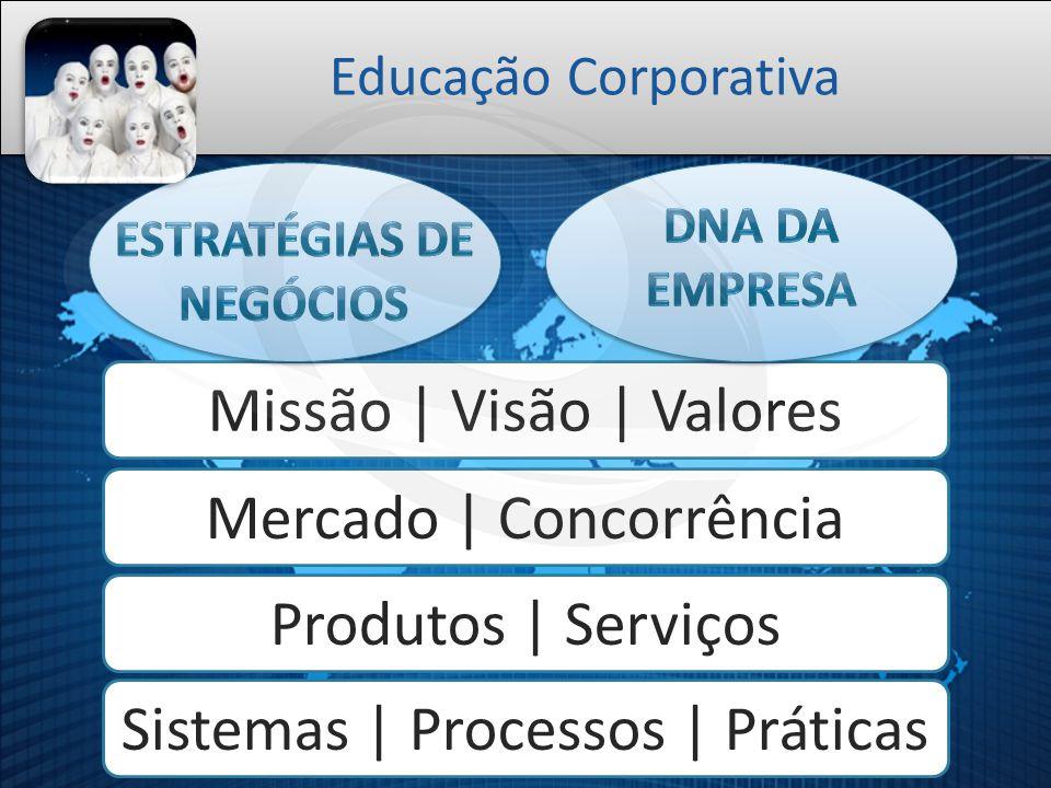Home Como vemos o mercado PF x PJ Educação Livre Perspectivas Missão | Visão | Valores Mercado | Concorrência Produtos | Serviços Sistemas | Processos