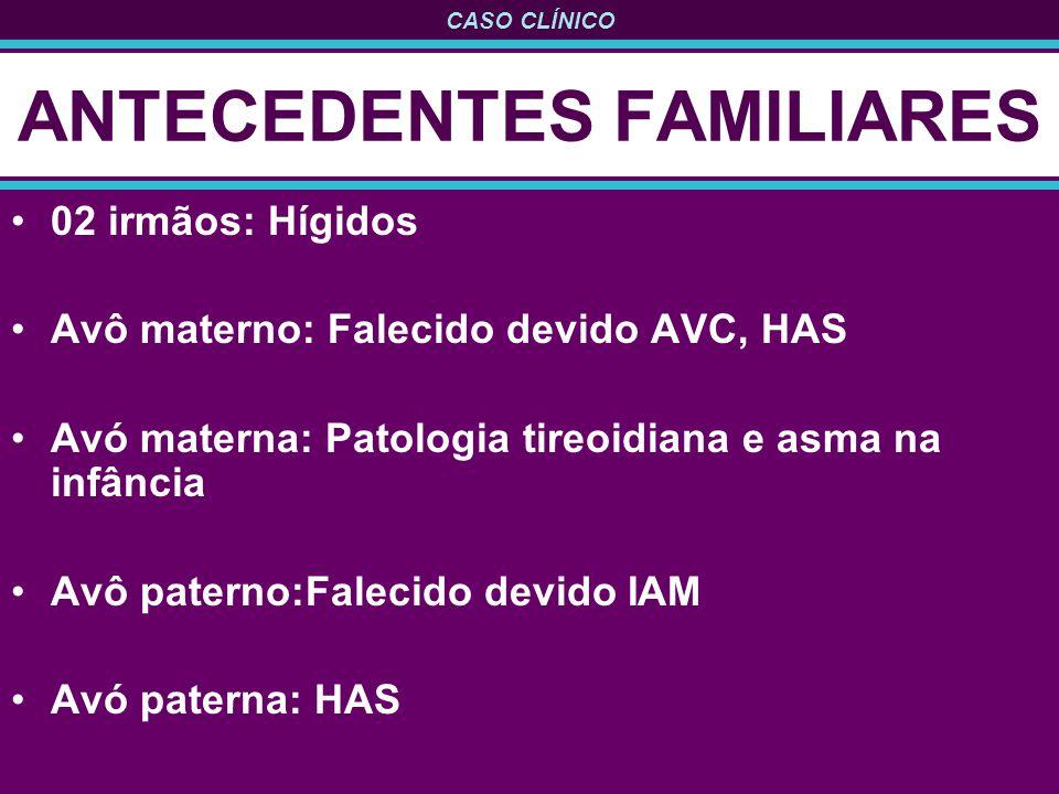 CASO CLÍNICO ANTECEDENTES FAMILIARES 02 irmãos: Hígidos Avô materno: Falecido devido AVC, HAS Avó materna: Patologia tireoidiana e asma na infância Av