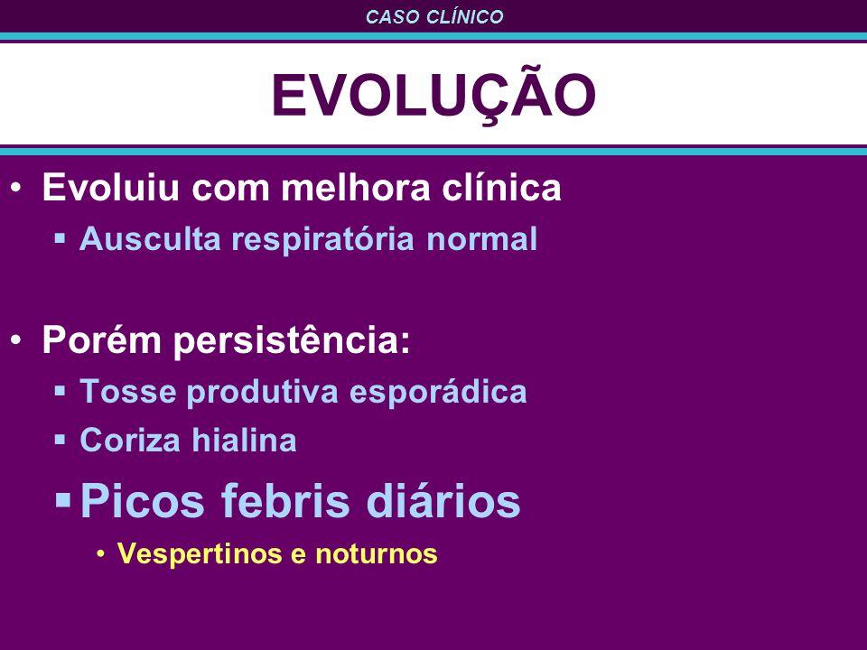 CASO CLÍNICO EVOLUÇÃO Evoluiu com melhora clínica Ausculta respiratória normal Porém persistência: Tosse produtiva esporádica Coriza hialina Picos febris diários Vespertinos e noturnos