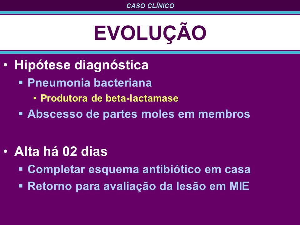 CASO CLÍNICO EVOLUÇÃO Hipótese diagnóstica Pneumonia bacteriana Produtora de beta-lactamase Abscesso de partes moles em membros Alta há 02 dias Comple