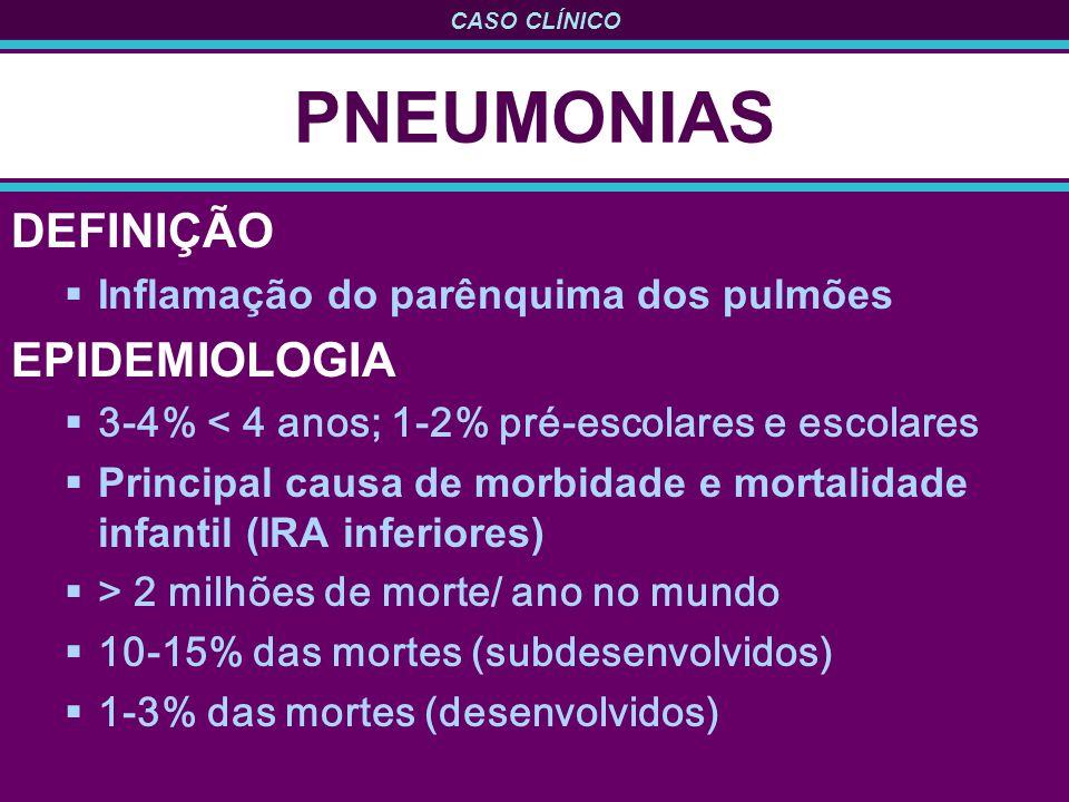 CASO CLÍNICO PNEUMONIAS DEFINIÇÃO Inflamação do parênquima dos pulmões EPIDEMIOLOGIA 3-4% < 4 anos; 1-2% pré-escolares e escolares Principal causa de morbidade e mortalidade infantil (IRA inferiores) > 2 milhões de morte/ ano no mundo 10-15% das mortes (subdesenvolvidos) 1-3% das mortes (desenvolvidos)