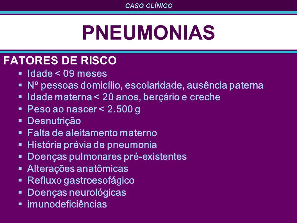CASO CLÍNICO PNEUMONIAS FATORES DE RISCO Idade < 09 meses Nº pessoas domicílio, escolaridade, ausência paterna Idade materna < 20 anos, berçário e creche Peso ao nascer < 2.500 g Desnutrição Falta de aleitamento materno História prévia de pneumonia Doenças pulmonares pré-existentes Alterações anatômicas Refluxo gastroesofágico Doenças neurológicas imunodeficiências