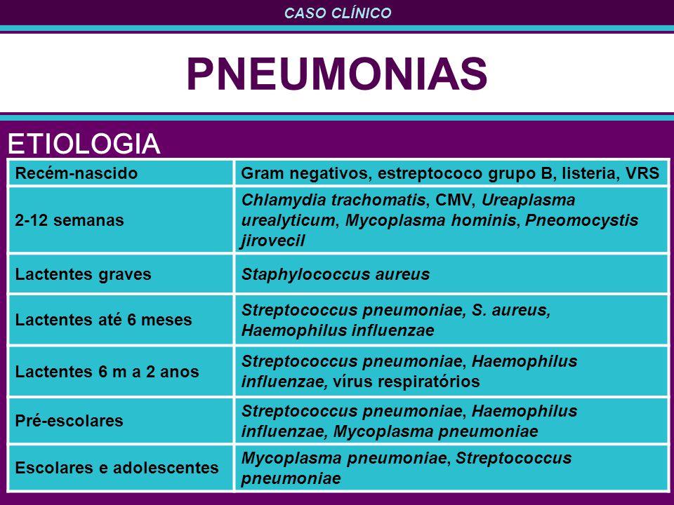 CASO CLÍNICO PNEUMONIAS ETIOLOGIA Recém-nascidoGram negativos, estreptococo grupo B, listeria, VRS 2-12 semanas Chlamydia trachomatis, CMV, Ureaplasma urealyticum, Mycoplasma hominis, Pneomocystis jirovecil Lactentes gravesStaphylococcus aureus Lactentes até 6 meses Streptococcus pneumoniae, S.