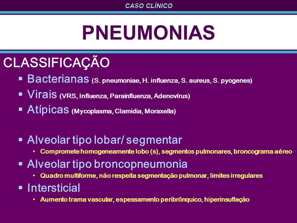 CASO CLÍNICO PNEUMONIAS CLASSIFICAÇÃO Bacterianas (S. pneumoniae, H. influenza, S. aureus, S. pyogenes) Virais (VRS, Influenza, Parainfluenza, Adenoví