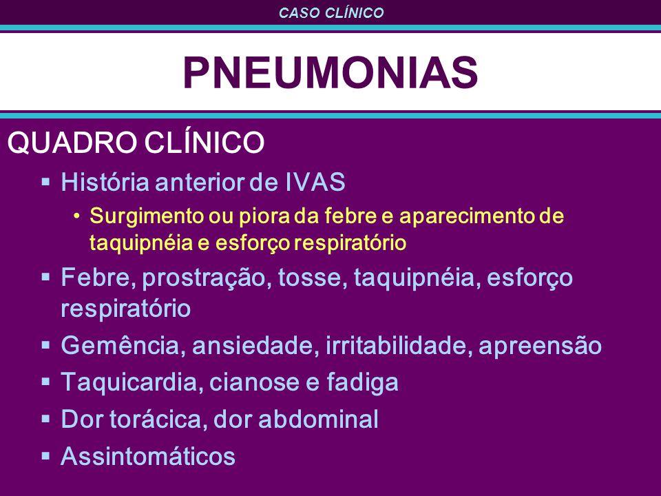 CASO CLÍNICO PNEUMONIAS QUADRO CLÍNICO História anterior de IVAS Surgimento ou piora da febre e aparecimento de taquipnéia e esforço respiratório Febre, prostração, tosse, taquipnéia, esforço respiratório Gemência, ansiedade, irritabilidade, apreensão Taquicardia, cianose e fadiga Dor torácica, dor abdominal Assintomáticos