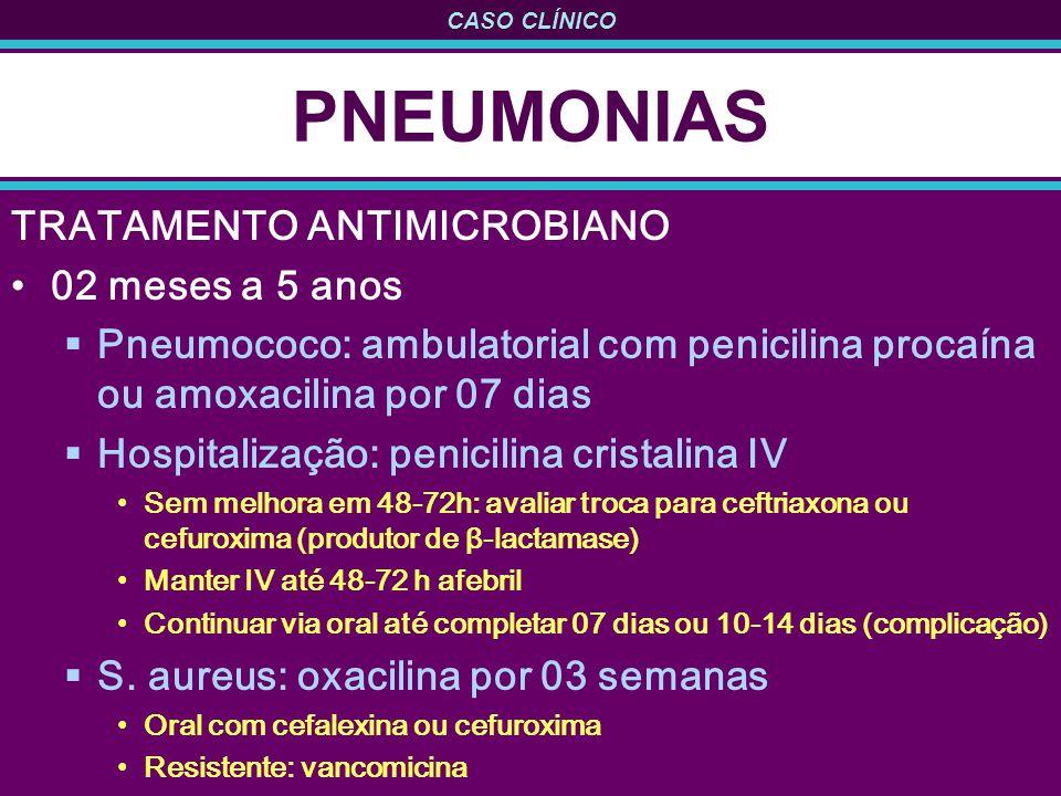 CASO CLÍNICO PNEUMONIAS TRATAMENTO ANTIMICROBIANO 02 meses a 5 anos Pneumococo: ambulatorial com penicilina procaína ou amoxacilina por 07 dias Hospitalização: penicilina cristalina IV Sem melhora em 48-72h: avaliar troca para ceftriaxona ou cefuroxima (produtor de β-lactamase) Manter IV até 48-72 h afebril Continuar via oral até completar 07 dias ou 10-14 dias (complicação) S.