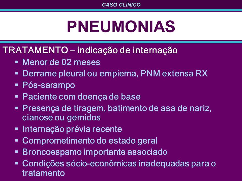 CASO CLÍNICO PNEUMONIAS TRATAMENTO – indicação de internação Menor de 02 meses Derrame pleural ou empiema, PNM extensa RX Pós-sarampo Paciente com doe