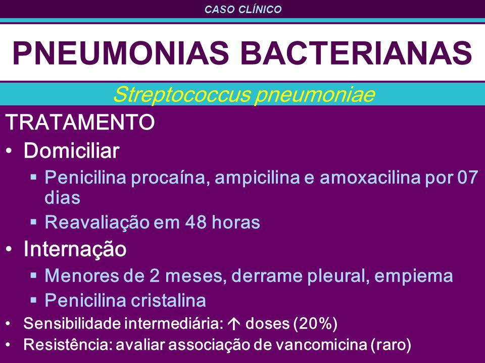 CASO CLÍNICO PNEUMONIAS BACTERIANAS TRATAMENTO Domiciliar Penicilina procaína, ampicilina e amoxacilina por 07 dias Reavaliação em 48 horas Internação Menores de 2 meses, derrame pleural, empiema Penicilina cristalina Sensibilidade intermediária: doses (20%) Resistência: avaliar associação de vancomicina (raro) Streptococcus pneumoniae