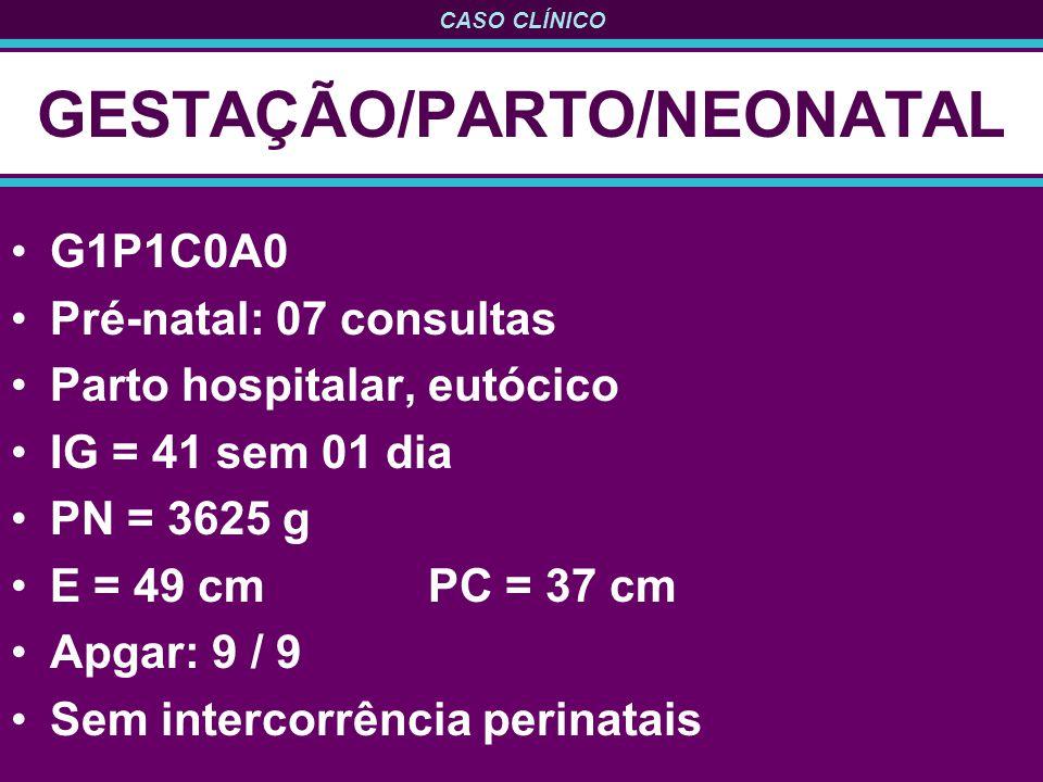 CASO CLÍNICO GESTAÇÃO/PARTO/NEONATAL G1P1C0A0 Pré-natal: 07 consultas Parto hospitalar, eutócico IG = 41 sem 01 dia PN = 3625 g E = 49 cmPC = 37 cm Apgar: 9 / 9 Sem intercorrência perinatais