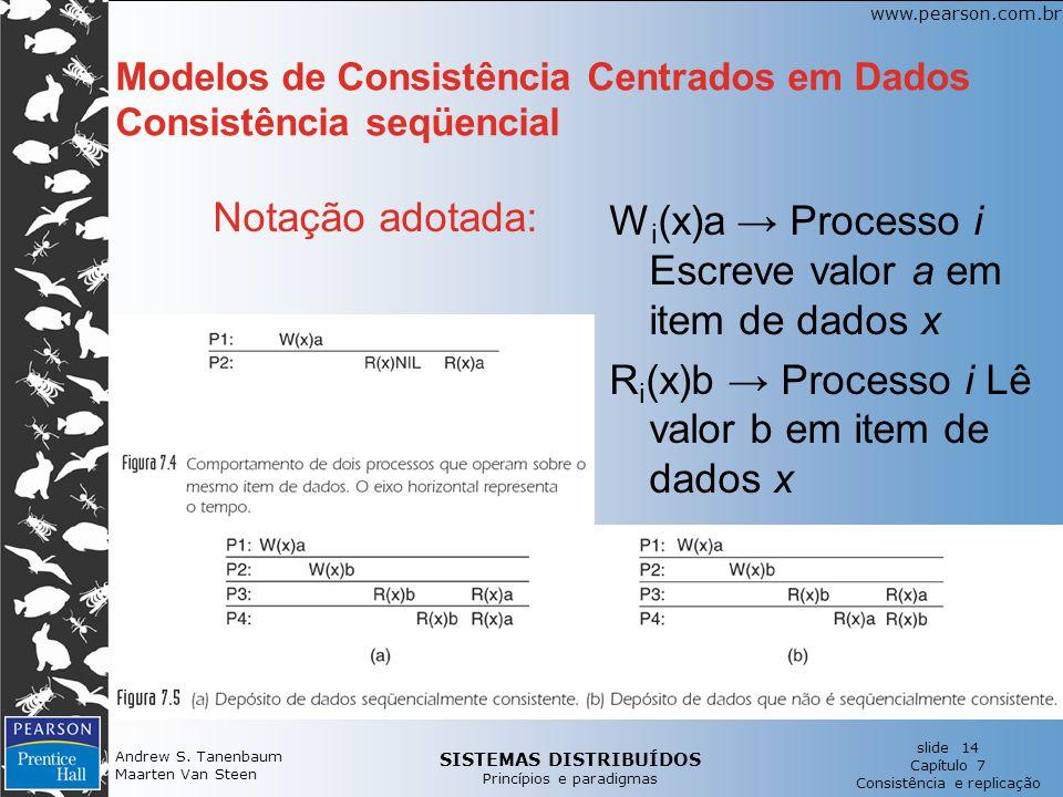 SISTEMAS DISTRIBUÍDOS Princípios e paradigmas slide 14 Capítulo 7 Consistência e replicação www.pearson.com.br Andrew S.