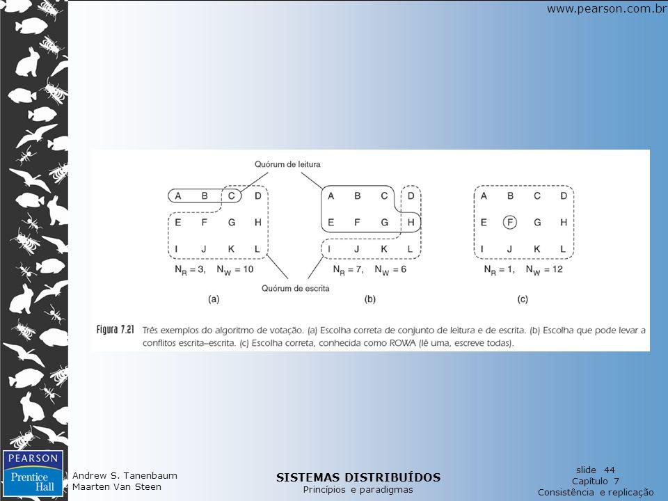 SISTEMAS DISTRIBUÍDOS Princípios e paradigmas slide 44 Capítulo 7 Consistência e replicação www.pearson.com.br Andrew S.