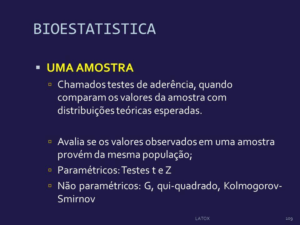 BIOESTATISTICA UMA AMOSTRA Chamados testes de aderência, quando comparam os valores da amostra com distribuições teóricas esperadas. Avalia se os valo