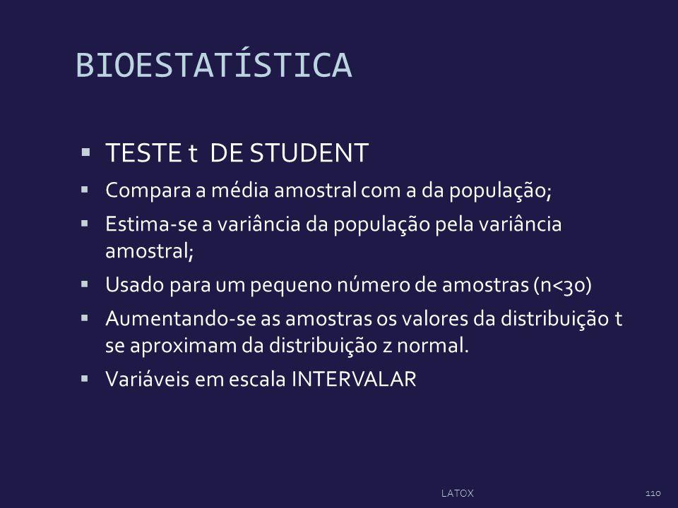 BIOESTATÍSTICA TESTE t DE STUDENT Compara a média amostral com a da população; Estima-se a variância da população pela variância amostral; Usado para