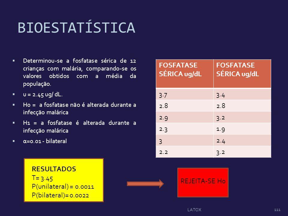 BIOESTATÍSTICA Determinou-se a fosfatase sérica de 12 crianças com malária, comparando-se os valores obtidos com a média da população. u = 2.45 ug/ dL