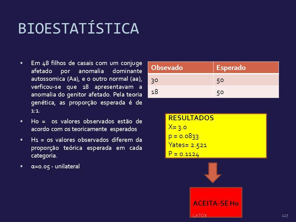 BIOESTATÍSTICA Em 48 filhos de casais com um conjuge afetado por anomalia dominante autossomica (Aa), e o outro normal (aa), verficou-se que 18 aprese