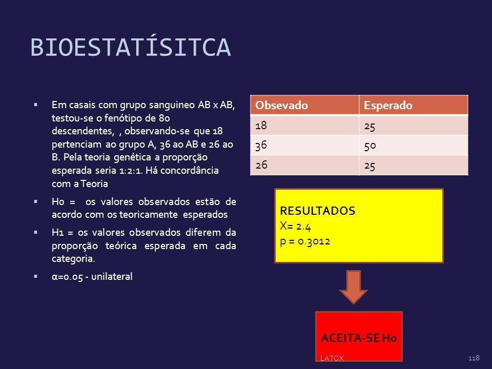 BIOESTATÍSITCA Em casais com grupo sanguineo AB x AB, testou-se o fenótipo de 80 descendentes,, observando-se que 18 pertenciam ao grupo A, 36 ao AB e