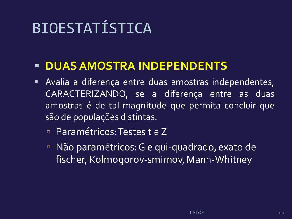 BIOESTATÍSTICA DUAS AMOSTRA INDEPENDENTS Avalia a diferença entre duas amostras independentes, CARACTERIZANDO, se a diferença entre as duas amostras é