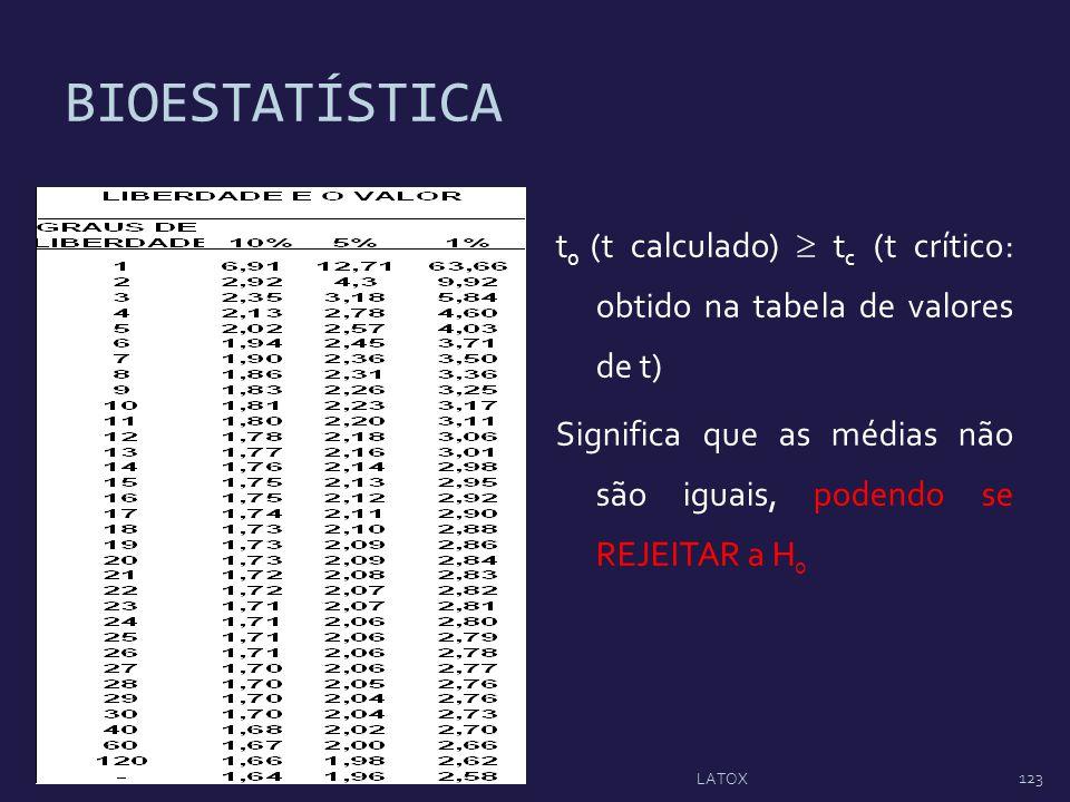 BIOESTATÍSTICA t 0 (t calculado) t c (t crítico: obtido na tabela de valores de t) Significa que as médias não são iguais, podendo se REJEITAR a H 0 1