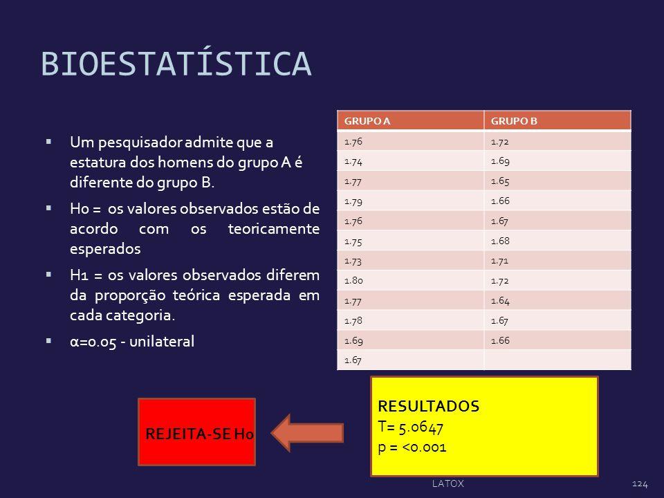 BIOESTATÍSTICA Um pesquisador admite que a estatura dos homens do grupo A é diferente do grupo B. H0 = os valores observados estão de acordo com os te