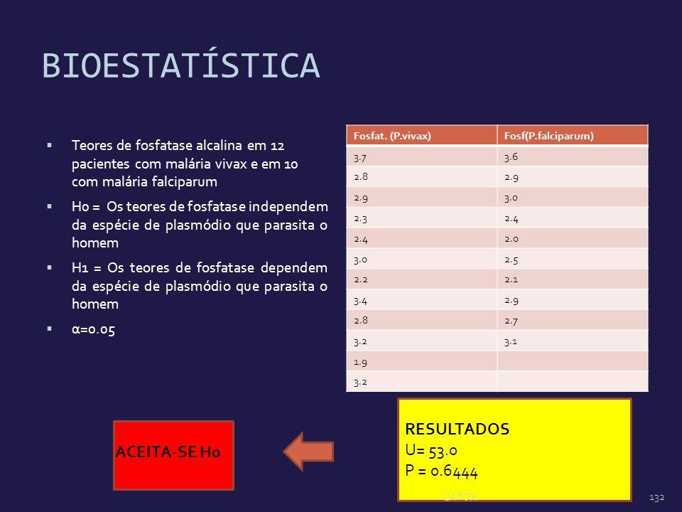 BIOESTATÍSTICA Teores de fosfatase alcalina em 12 pacientes com malária vivax e em 10 com malária falciparum H0 = Os teores de fosfatase independem da
