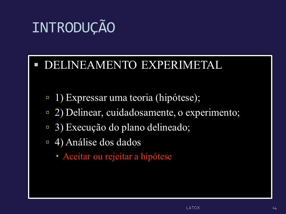 INTRODUÇÃO DELINEAMENTO EXPERIMETAL 1) Expressar uma teoria (hipótese); 2) Delinear, cuidadosamente, o experimento; 3) Execução do plano delineado; 4)