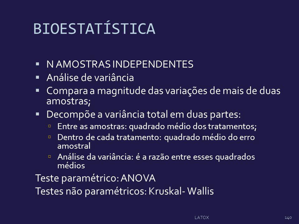 BIOESTATÍSTICA N AMOSTRAS INDEPENDENTES Análise de variância Compara a magnitude das variações de mais de duas amostras; Decompõe a variância total em
