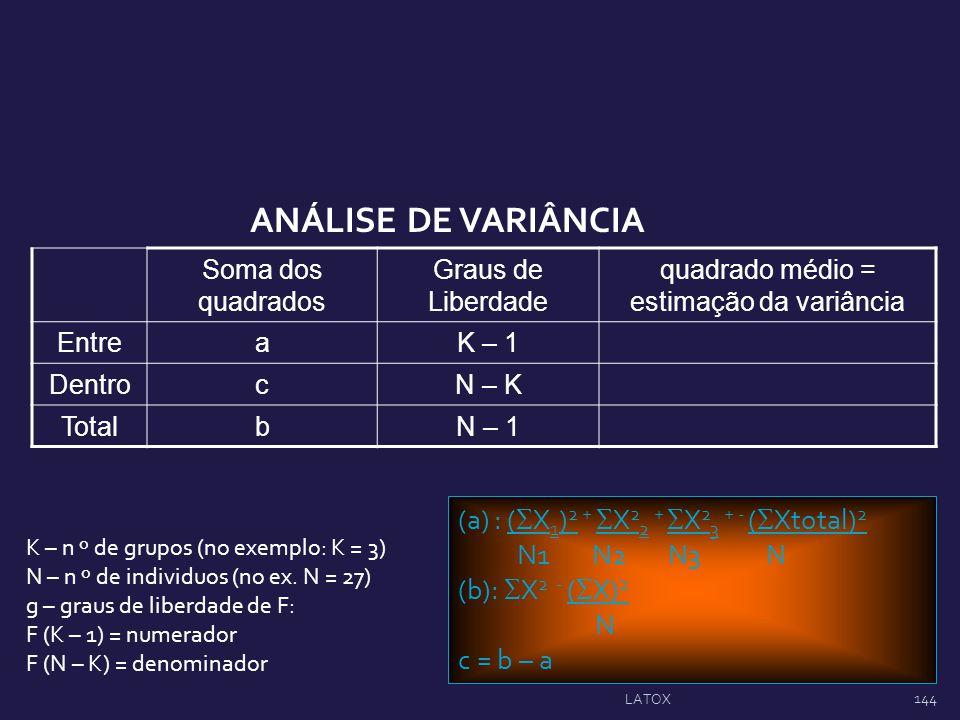 Soma dos quadrados Graus de Liberdade quadrado médio = estimação da variância EntreaK – 1 DentrocN – K TotalbN – 1 K – n º de grupos (no exemplo: K =