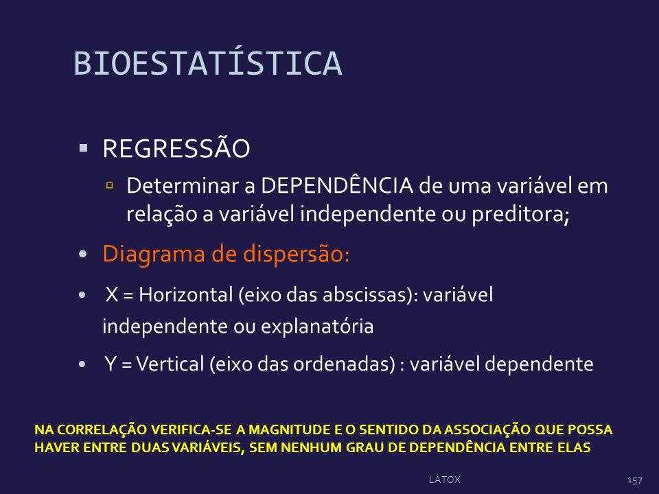BIOESTATÍSTICA REGRESSÃO Determinar a DEPENDÊNCIA de uma variável em relação a variável independente ou preditora; Diagrama de dispersão: X = Horizont