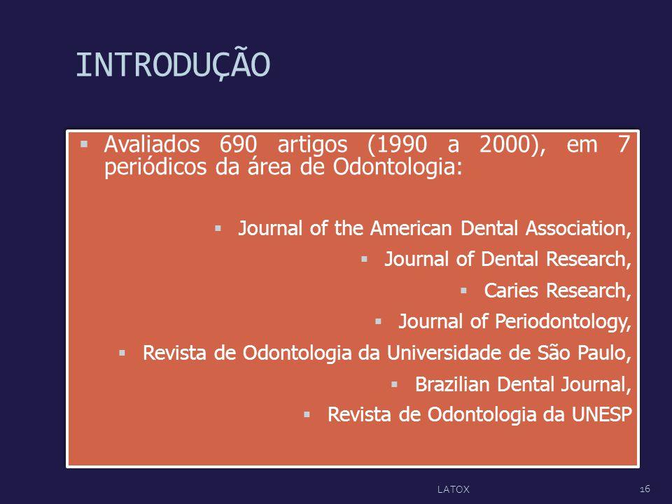 INTRODUÇÃO Avaliados 690 artigos (1990 a 2000), em 7 periódicos da área de Odontologia: Journal of the American Dental Association, Journal of Dental