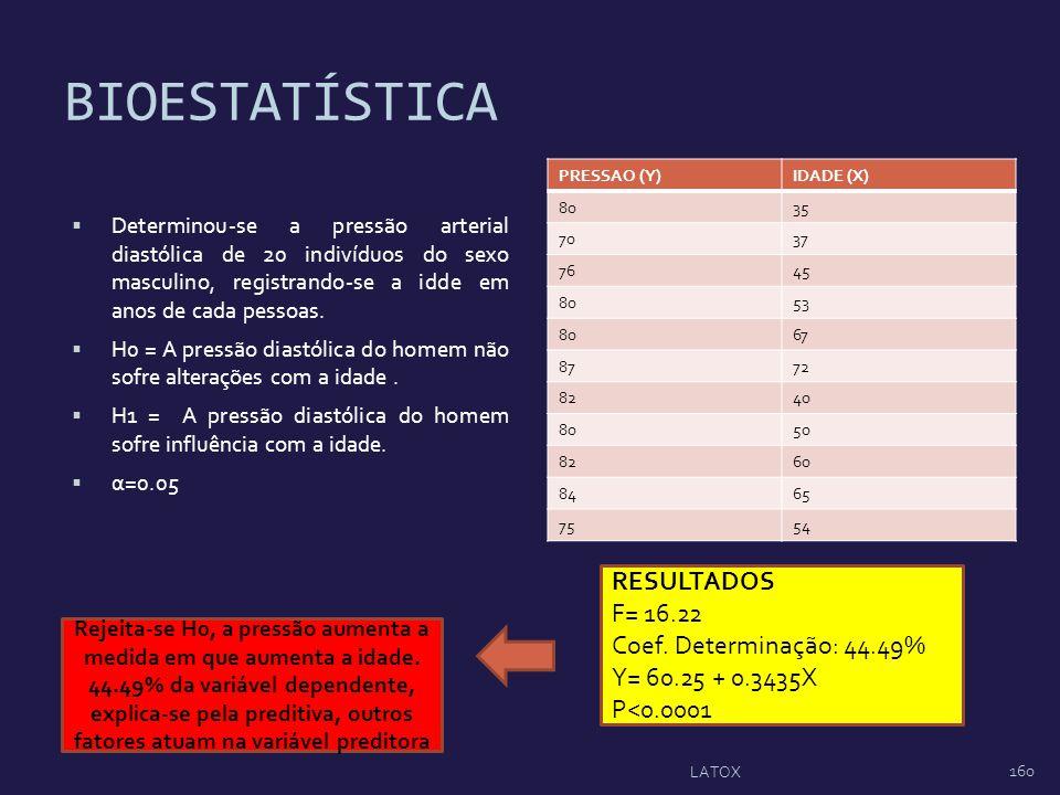 BIOESTATÍSTICA Determinou-se a pressão arterial diastólica de 20 indivíduos do sexo masculino, registrando-se a idde em anos de cada pessoas. H0 = A p