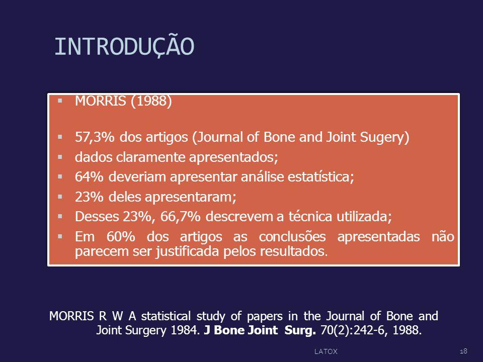 INTRODUÇÃO MORRIS (1988) 57,3% dos artigos (Journal of Bone and Joint Sugery) dados claramente apresentados; 64% deveriam apresentar análise estatísti