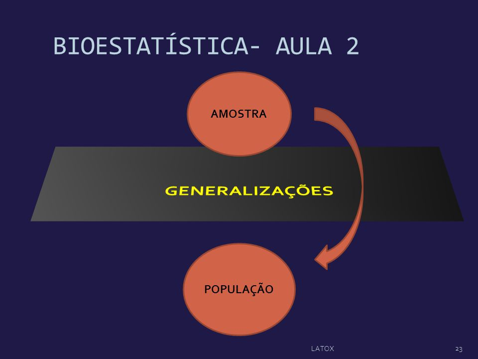 BIOESTATÍSTICA- AULA 2 AMOSTRA POPULAÇÃO 23 LATOX
