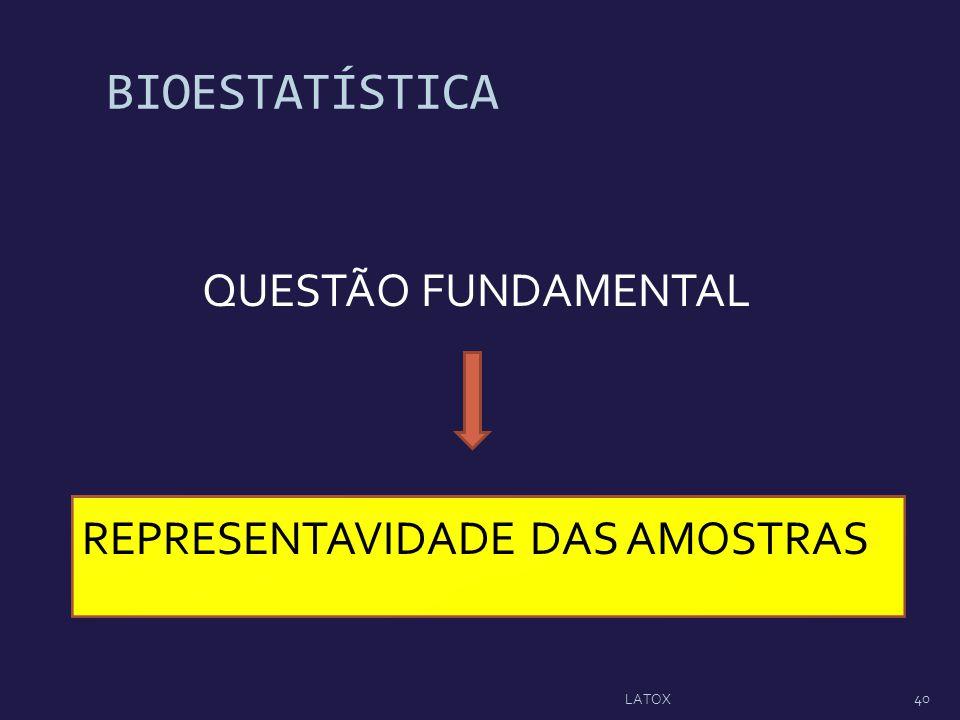 BIOESTATÍSTICA QUESTÃO FUNDAMENTAL REPRESENTAVIDADE DAS AMOSTRAS 40 LATOX