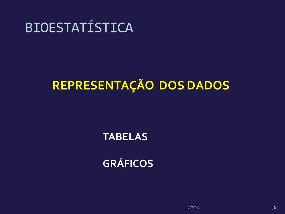 REPRESENTAÇÃO DOS DADOS BIOESTATÍSTICA TABELAS GRÁFICOS 56 LATOX