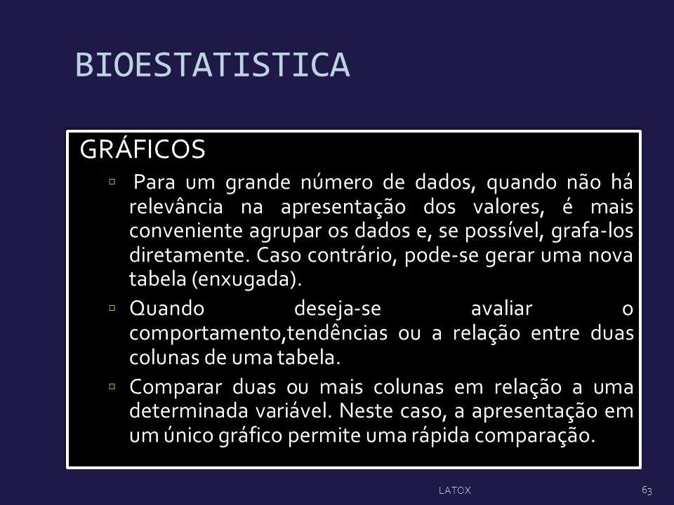 BIOESTATISTICA GRÁFICOS Para um grande número de dados, quando não há relevância na apresentação dos valores, é mais conveniente agrupar os dados e, s