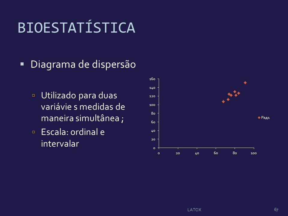 BIOESTATÍSTICA Diagrama de dispersão Utilizado para duas variávie s medidas de maneira simultânea ; Escala: ordinal e intervalar 67 LATOX