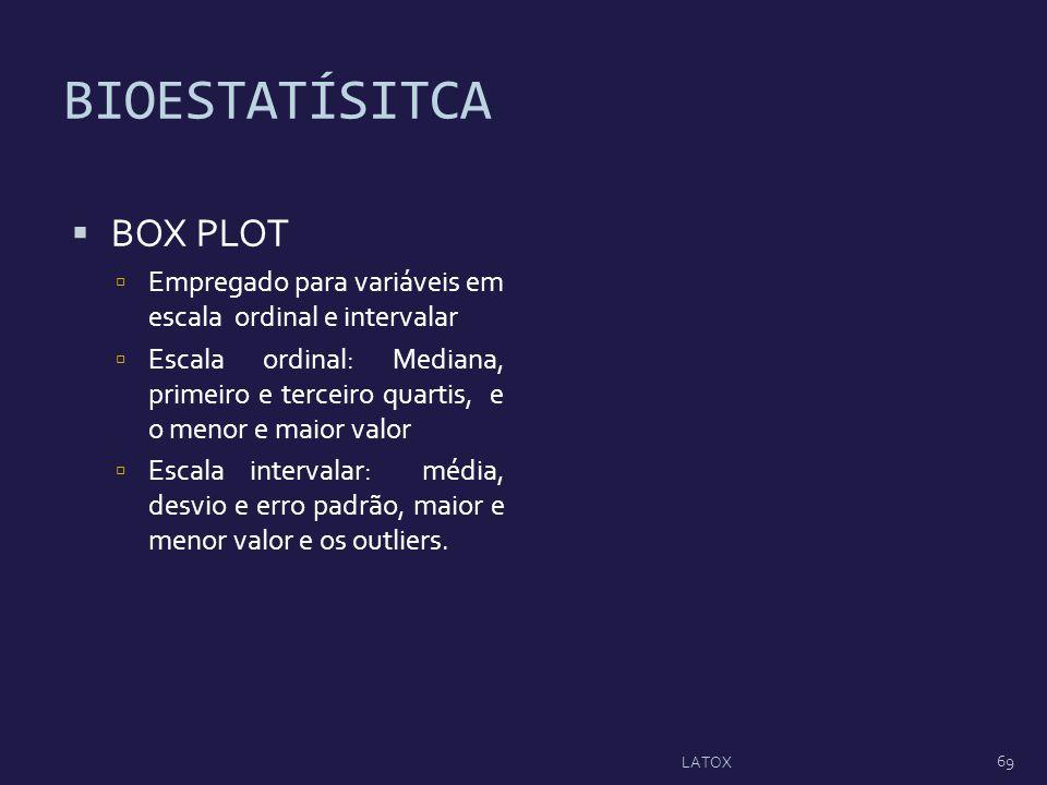 BIOESTATÍSITCA BOX PLOT Empregado para variáveis em escala ordinal e intervalar Escala ordinal: Mediana, primeiro e terceiro quartis, e o menor e maio