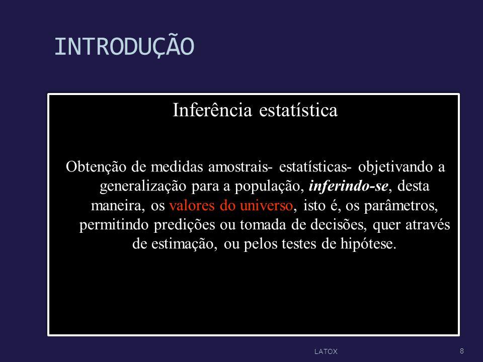 INTRODUÇÃO Inferência estatística Obtenção de medidas amostrais- estatísticas- objetivando a generalização para a população, inferindo-se, desta manei