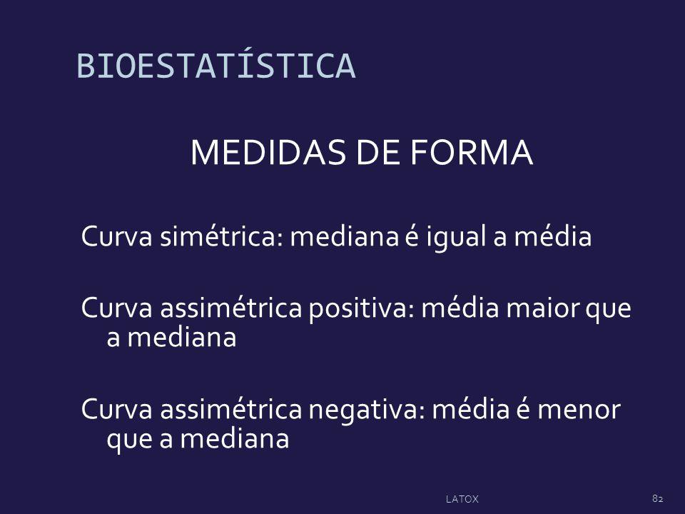 BIOESTATÍSTICA MEDIDAS DE FORMA Curva simétrica: mediana é igual a média Curva assimétrica positiva: média maior que a mediana Curva assimétrica negat