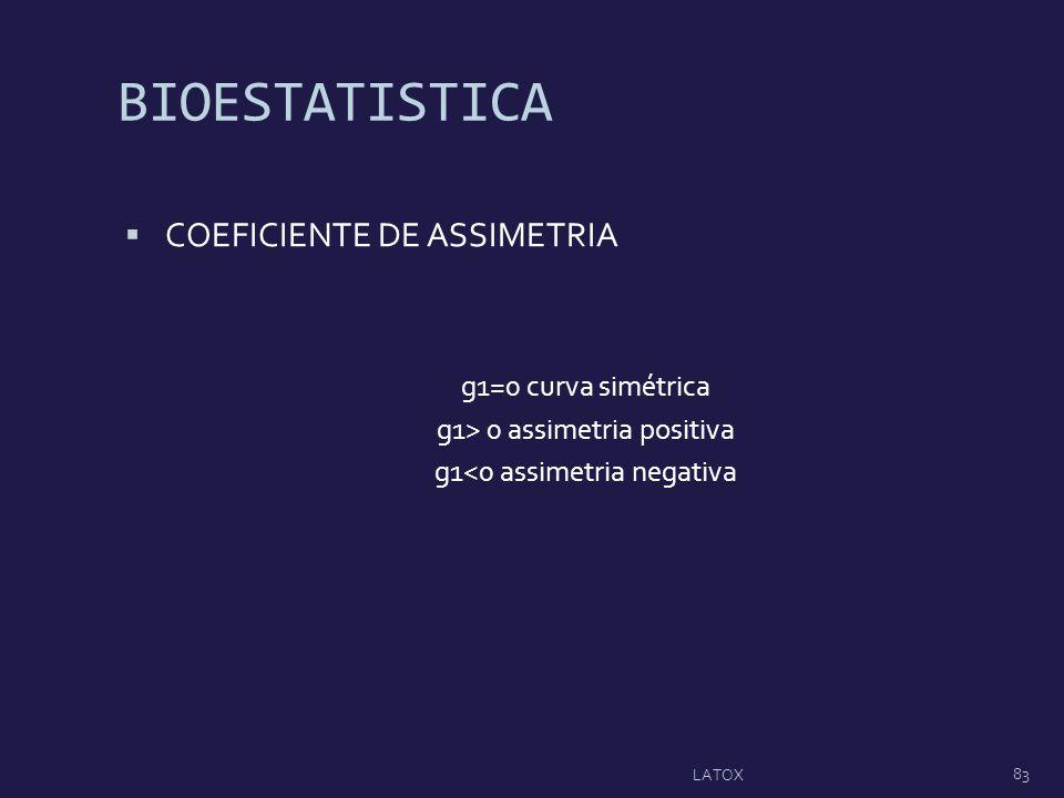 BIOESTATISTICA COEFICIENTE DE ASSIMETRIA g1=0 curva simétrica g1> 0 assimetria positiva g1<0 assimetria negativa 83 LATOX
