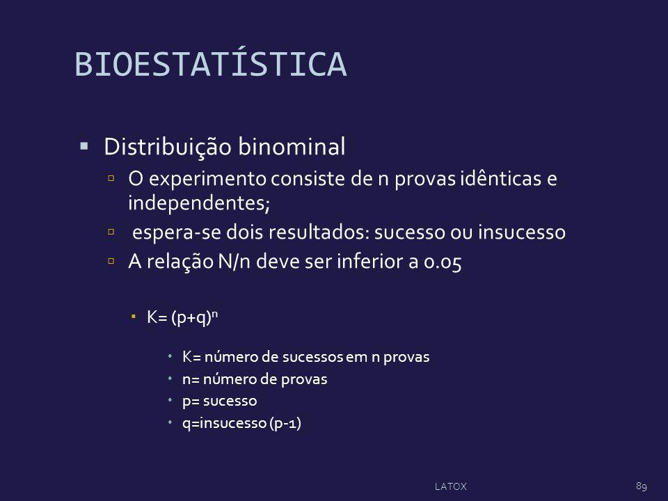 BIOESTATÍSTICA Distribuição binominal O experimento consiste de n provas idênticas e independentes; espera-se dois resultados: sucesso ou insucesso A