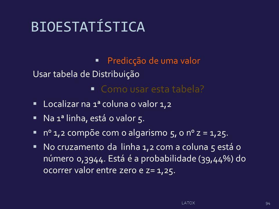 BIOESTATÍSTICA Predicção de uma valor Usar tabela de Distribuição Como usar esta tabela? Localizar na 1 a coluna o valor 1,2 Na 1 a linha, está o valo