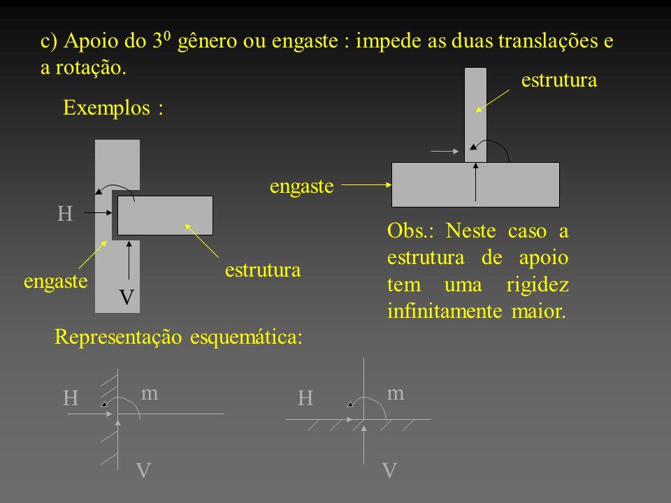 c) Apoio do 3 0 gênero ou engaste : impede as duas translações e a rotação. Exemplos : Obs.: Neste caso a estrutura de apoio tem uma rigidez infinitam