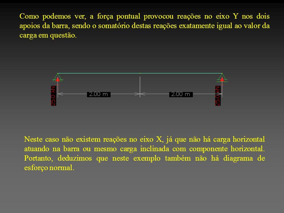 Como podemos ver, a força pontual provocou reações no eixo Y nos dois apoios da barra, sendo o somatório destas reações exatamente igual ao valor da c