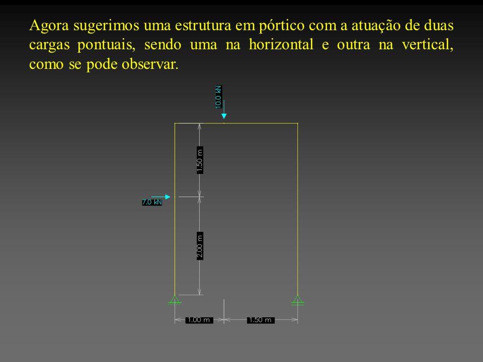 Agora sugerimos uma estrutura em pórtico com a atuação de duas cargas pontuais, sendo uma na horizontal e outra na vertical, como se pode observar.