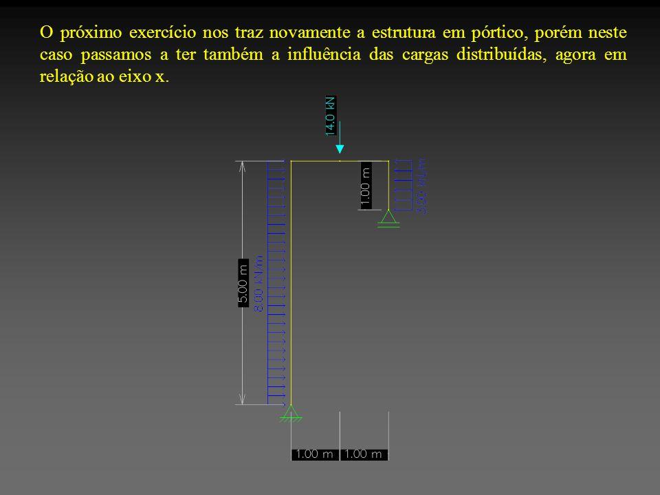 O próximo exercício nos traz novamente a estrutura em pórtico, porém neste caso passamos a ter também a influência das cargas distribuídas, agora em relação ao eixo x.
